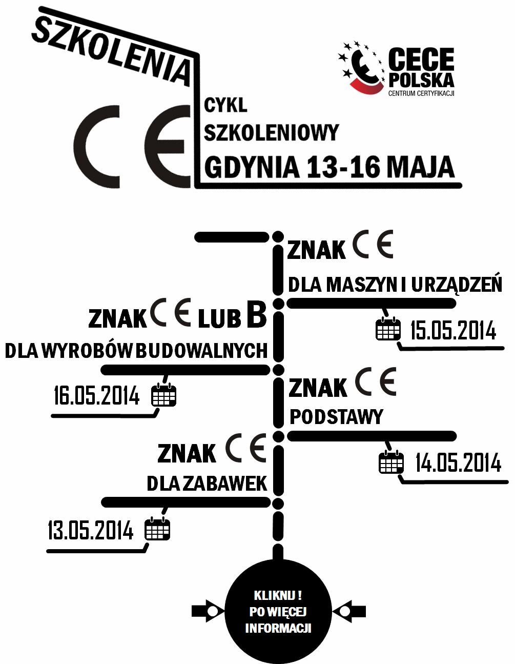 SZKOLENIE CE - GDYNIA - maj 2014