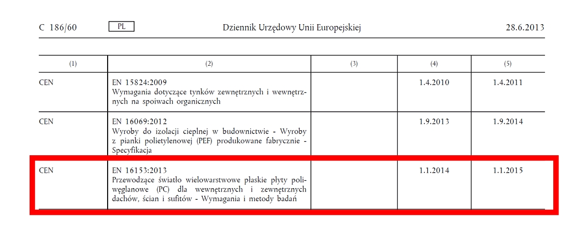 norma zharmonizowana - EN 16153 dla 305/2011