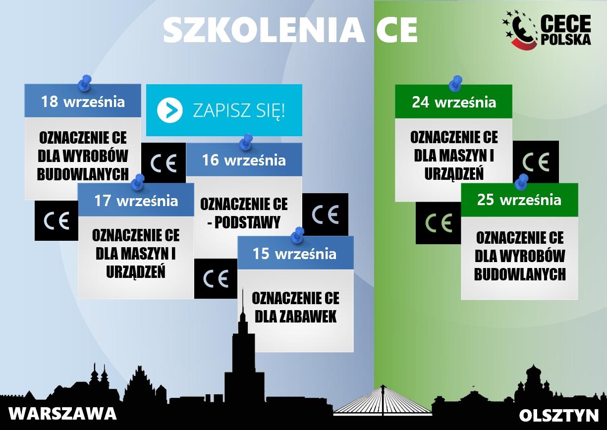 Znak CE i znak budowlany B  - szkolenie Olsztyn / Warszawa- szkolenia OLSZTYN / WARSZAWA - wrzesień 2015