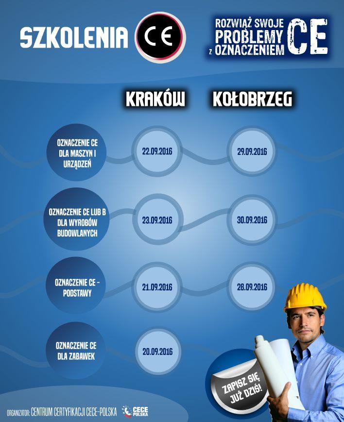 Szkolenia ze znakowania CE
